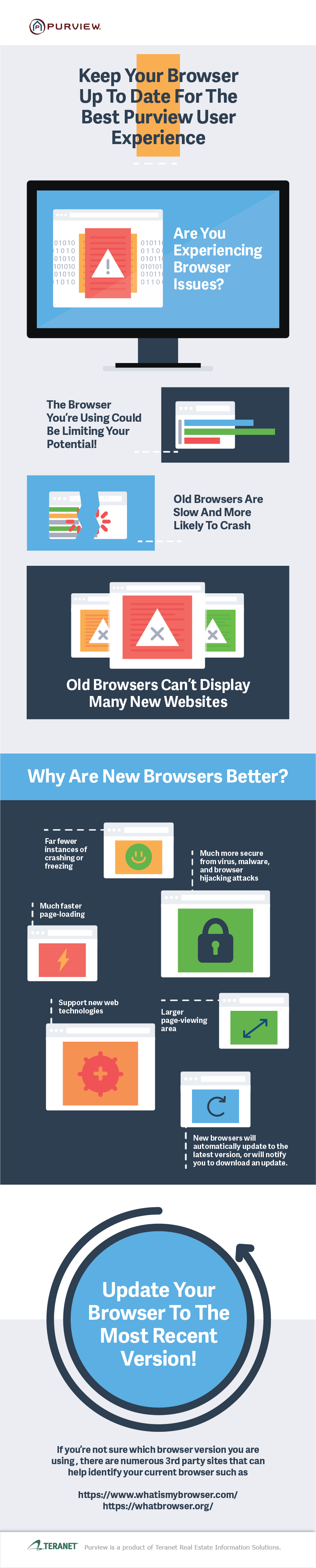 004_Purview-Browser_Infographic_R7